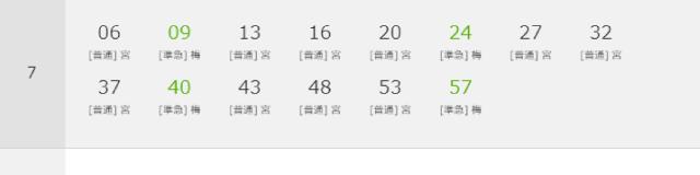仁川駅時刻表