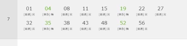 逆瀬川駅時刻表
