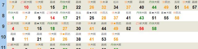 宝塚駅時刻表