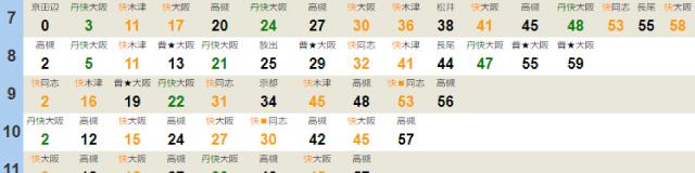 中山寺駅時刻表