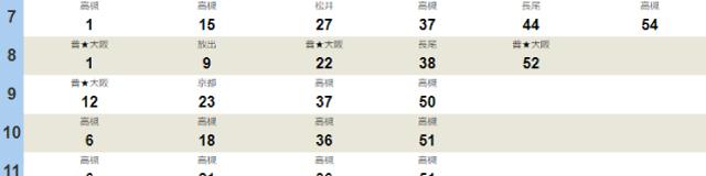 生瀬駅時刻表