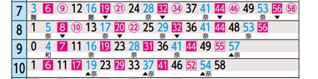 芦屋駅時刻表