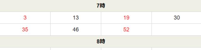 日生中央駅時刻表