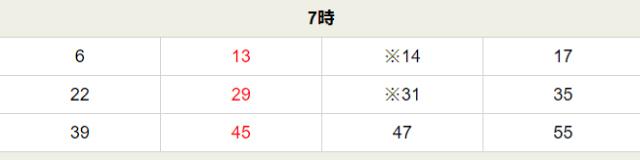 平野駅時刻表