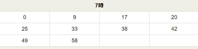 多田駅時刻表