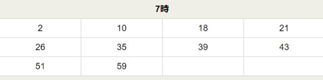 鼓滝駅時刻表