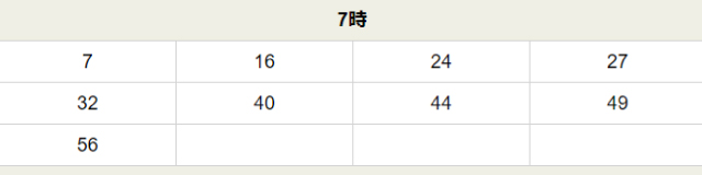 絹延橋駅時刻表