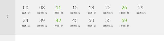 甲東園駅時刻表