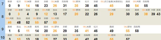 西宮駅時刻表