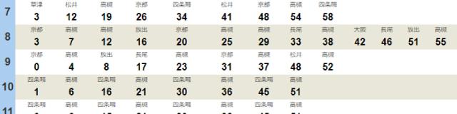 甲子園口駅時刻表
