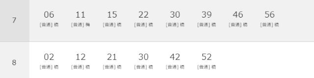 桜井駅時刻表