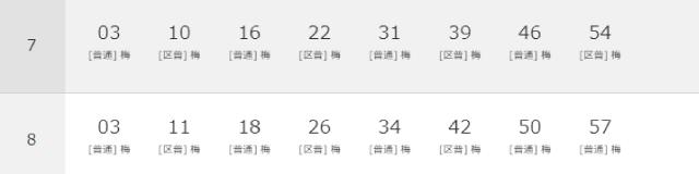 園田駅時刻表