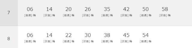 神崎川駅時刻表