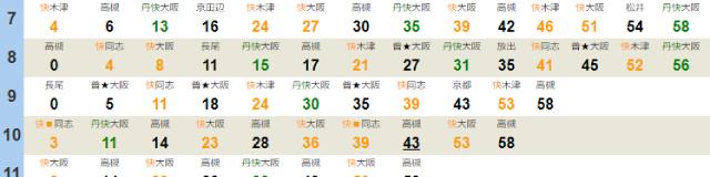 伊丹駅時刻表