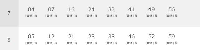 庄内駅時刻表