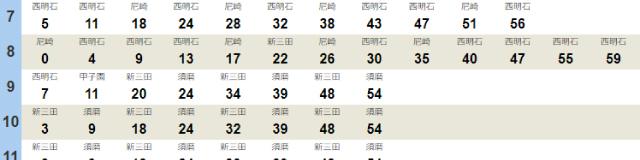 吹田駅時刻表