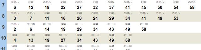 千里丘駅時刻表