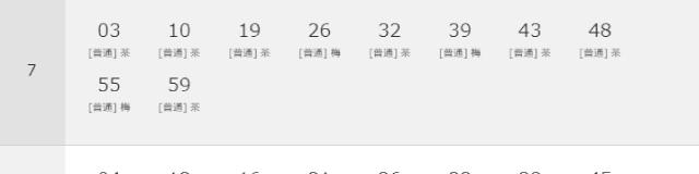 豊津駅時刻表