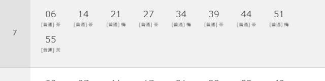千里山駅時刻表