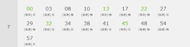 上新庄駅時刻表