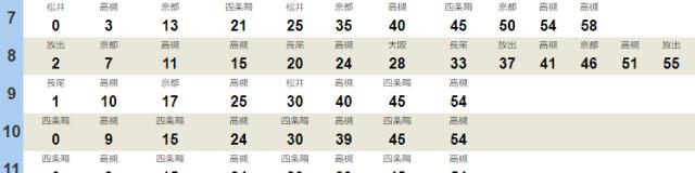 摂津本山駅時刻表