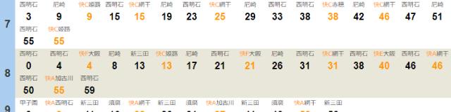 茨木駅時刻表