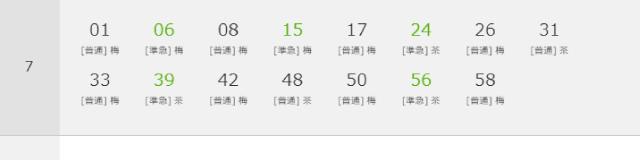 南茨木駅時刻表