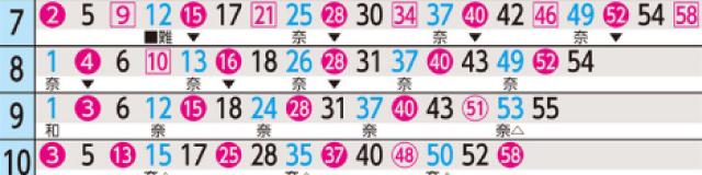 魚崎駅時刻表