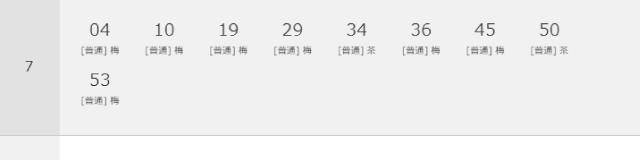 摂津市駅時刻表