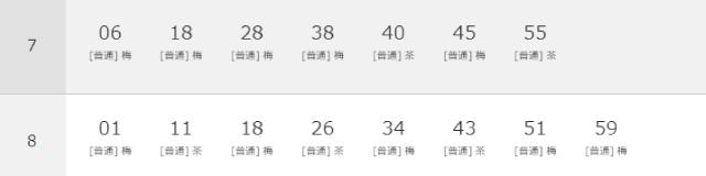 総持寺駅時刻表