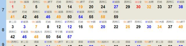 高槻駅時刻表