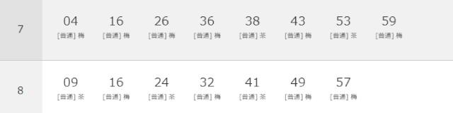 富田駅時刻表