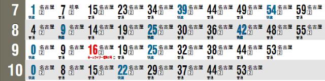 大曽根駅時刻表