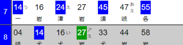 有松駅時刻表